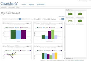 ClearMetrix dashboard